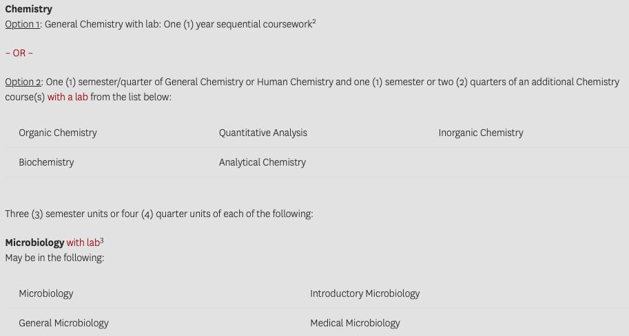 USC Prerequisites P2