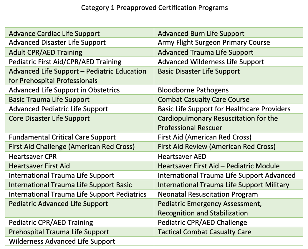 category 1 preapproved certification programs