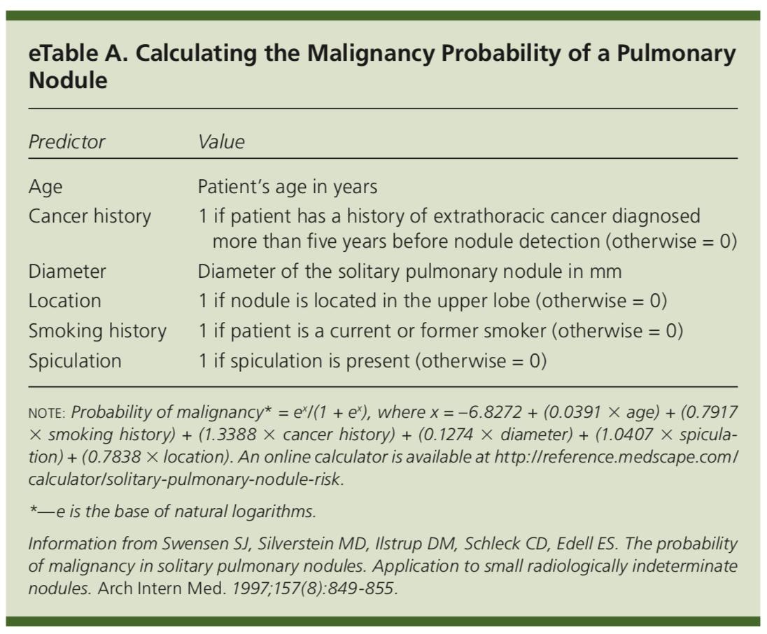 malignancy probability