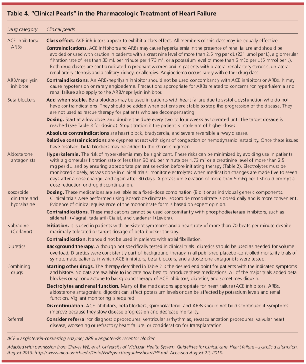 Clinical pearls for systolic dysfunction