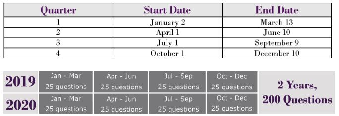 Alternative PANRE schedule